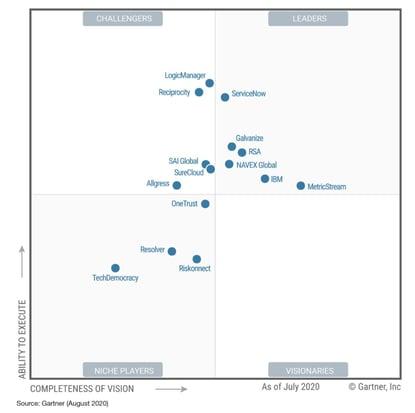 IT Risk management mq image