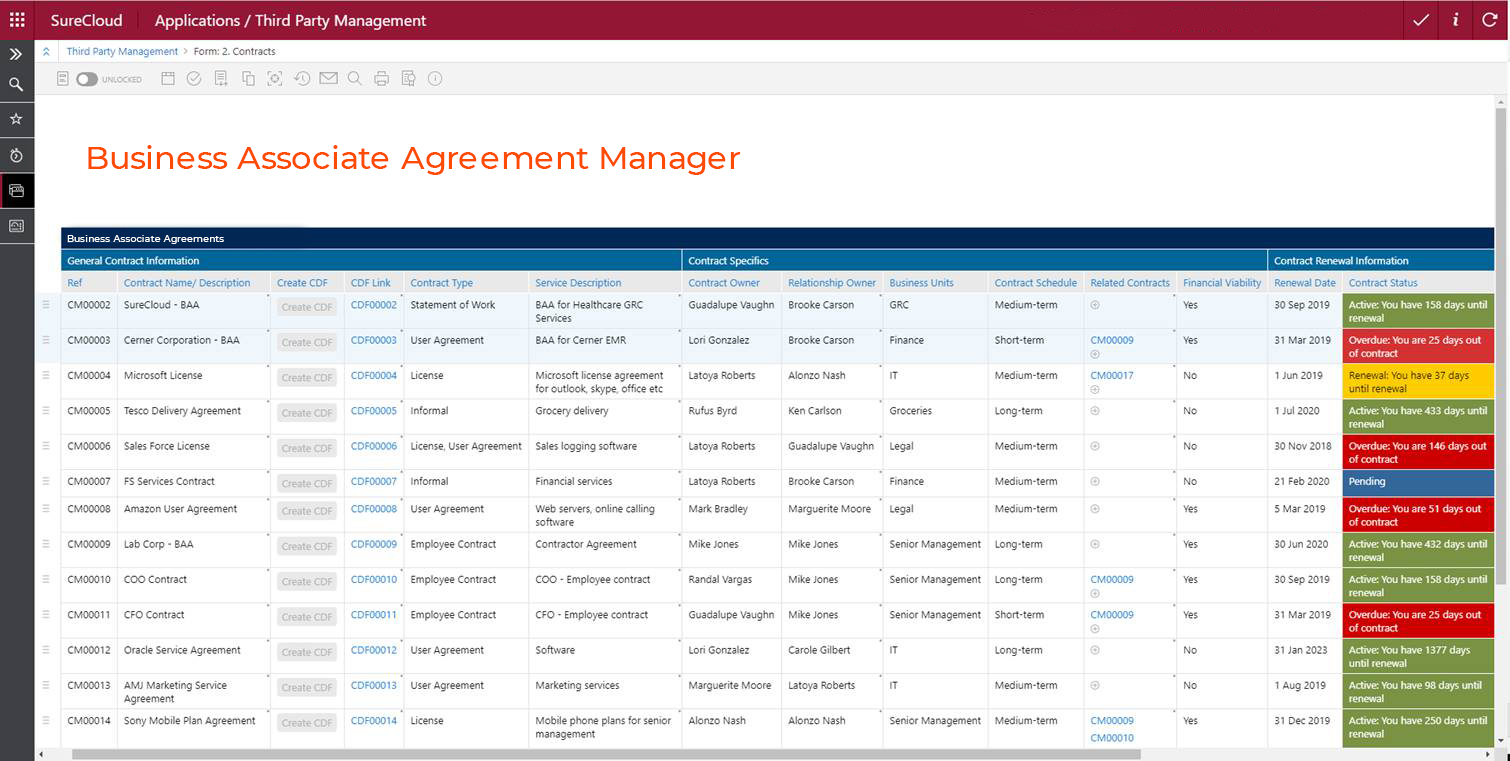 Business Associates Agreement Management Process